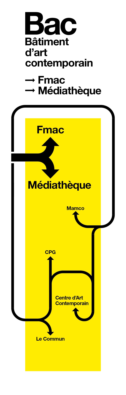 Panneaux de la signalétique extérieure du Bâtiment d'art contemporain Genève.