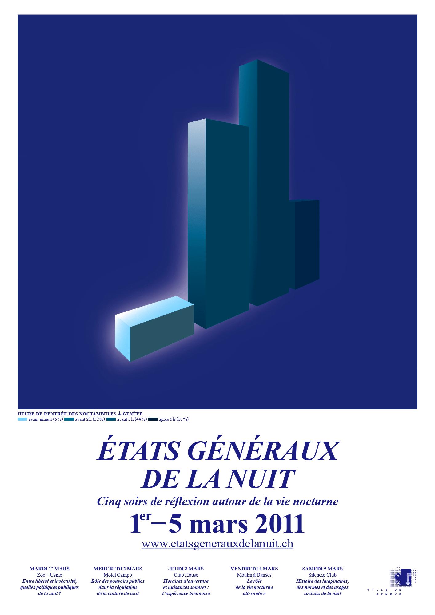 Série de conférences faisant suite à la publication d'un rapport sur la vie nocturne à Genève. Les graphiques du rapport ont été transformés en illustrations et la police du rapport reprise.