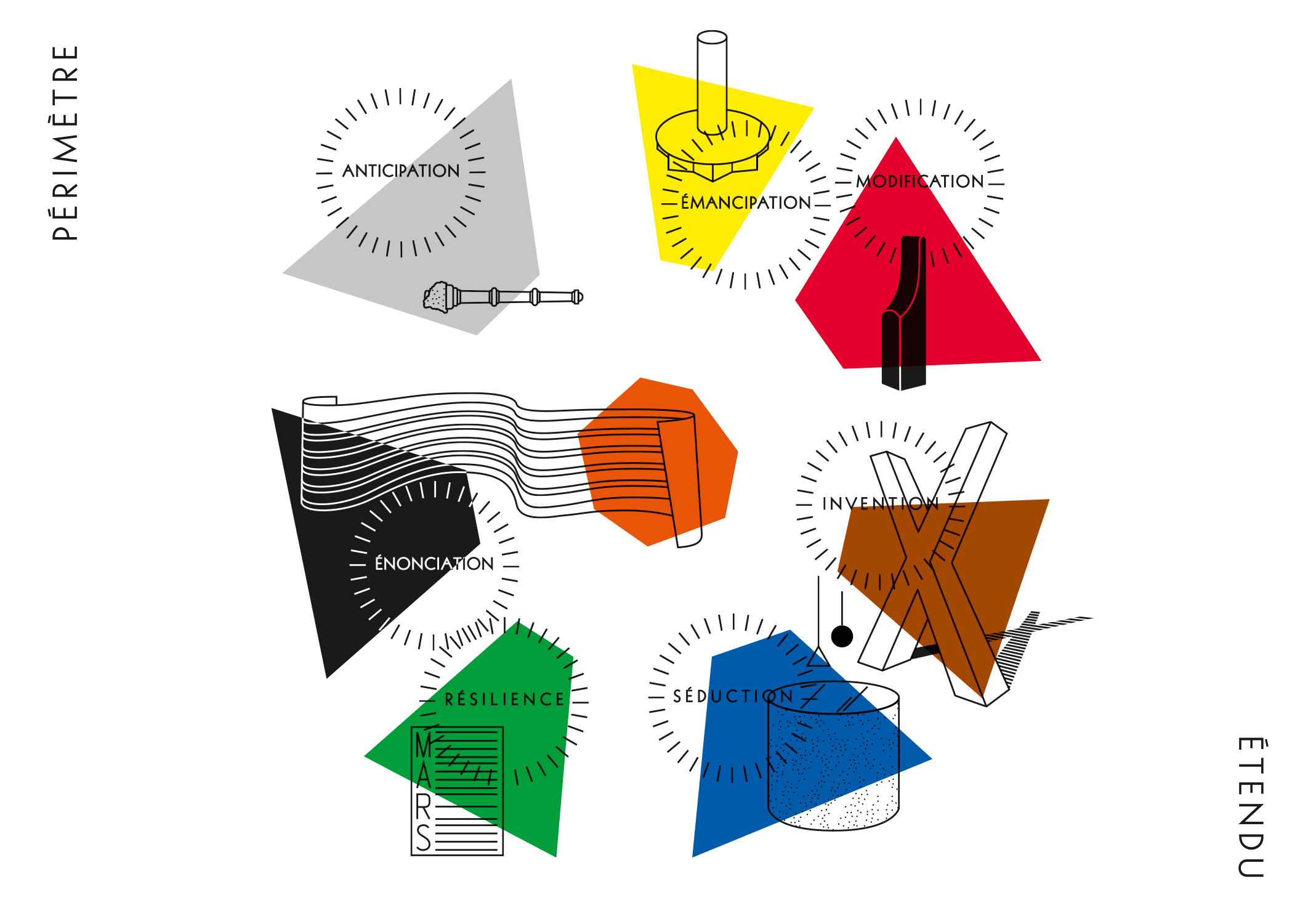 Visuel pour l'exposition qui a conclu le cycle «Périmètre étendu»: une exposition d'œuvres de Delphine Coindet à la galerie Art&Essai de l'université de Rennes.